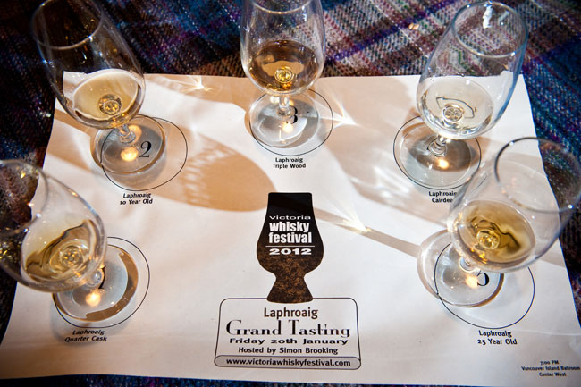 The Queen of Victoria's Whisky Festivals